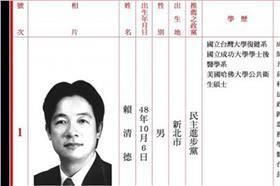賴清德選舉公報/黃暐瀚臉書