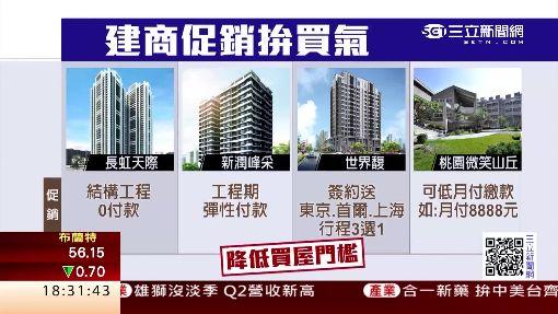 """降價拚有感! 北市新成屋""""75折不二價"""""""