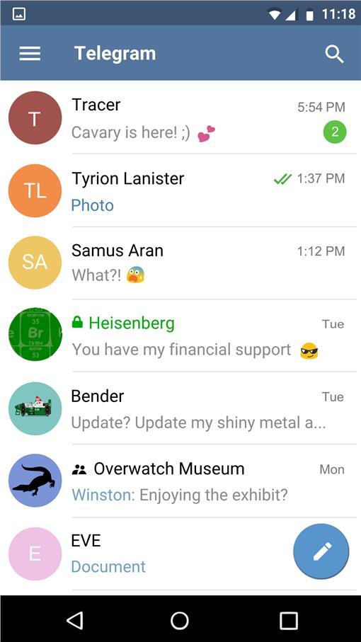 Telegram (via wiki)