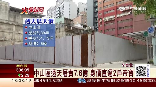 萬華區舊透天厝鍍金 總價3.94億賣出