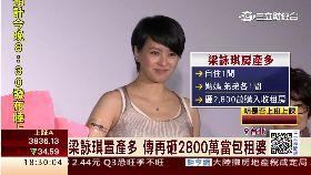 梁詠琪投資1800