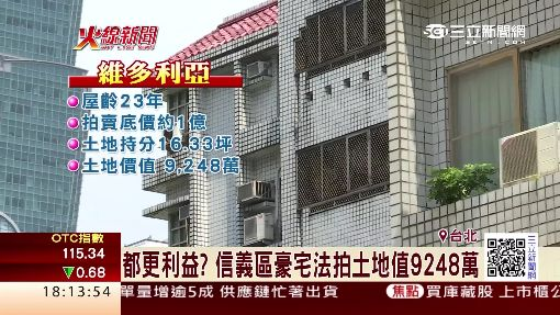 法拍黃金週! 王世鈞豪宅法拍底價2.47億