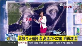 天鵝飆速走 外圍雲系今仍致台灣降雨