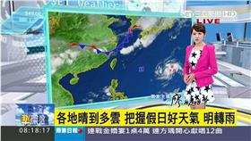 三立準氣象0906/晴到多雲!把握假日好天氣 明轉雨