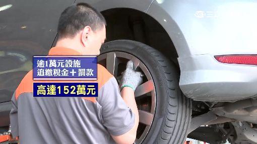 """吃不消!車加裝""""萬元""""配備得課稅15%"""
