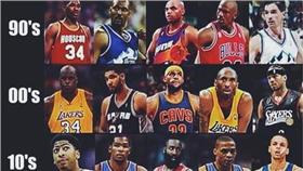 NBA各世代球星(圖/取自歐尼爾IG)