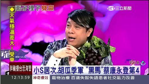 年收近1.9億 吳宗憲登綜藝吸金王