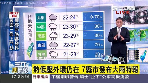 巨爵減弱變熱低壓 北東地區小心大雨
