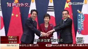 C(財經專題)東北亞和解