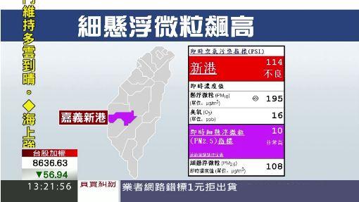 """雲嘉南PM2.5""""紫爆"""" 氣喘暴增兩成"""