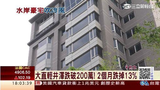 大直輕井澤跌破200萬! 2個月跌掉13%