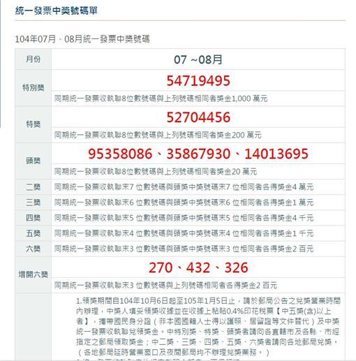 統一發票,千萬富翁,財政部圖/翻攝自財政部統一發票官網