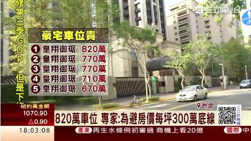 車位鑲金! 台北豪宅車位一個要價820萬