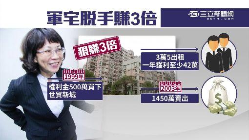 """""""玄""""世貿新城狠賺3倍 出租名醫劉偉民"""