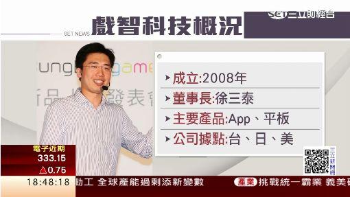 戲智贊助101煙火 董座徐三泰拼命三郎