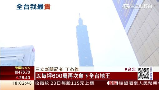 每坪600萬! 台北101連續三年登地王寶座