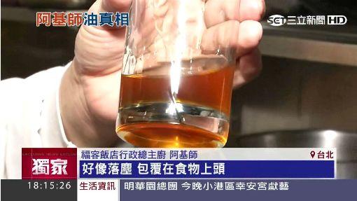 """酸價試紙測舊油 """"藍變黃""""吃了恐致癌"""
