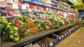 超市、蔬菜/flickr-二師兄Allen https://www.flickr.com/photos/peiranliu/3049646110/
