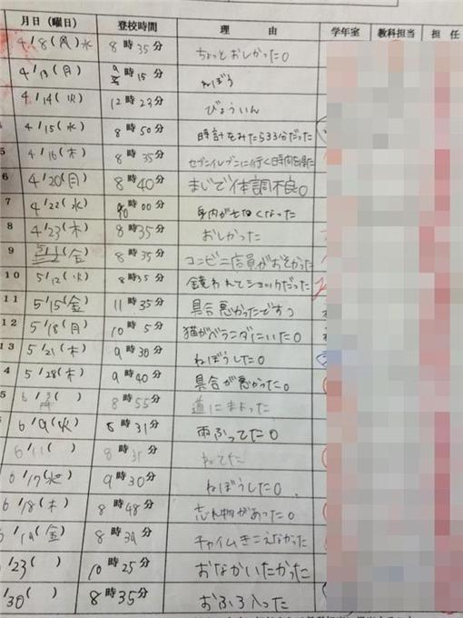 日本網站《オレ的ゲーム速報》