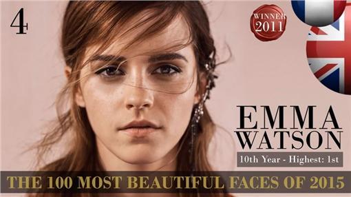 全球百大美女票選、艾瑪華森/「TC Candler」YouTube