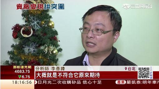 宏達電籌錢衝VR 桃園廠60億賣英業達