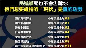 中華民國國際評比(圖/取自國民黨LINE官方帳號)
