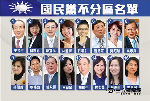 2016立委大選政黨票不分區立委名單:國民黨|20160116