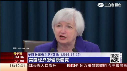 28號FOMC例會 股災陰影 本周升息機率近零