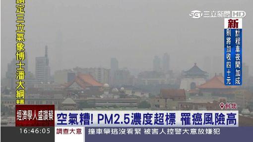 空氣糟!PM2.5濃度超標 罹癌風險高