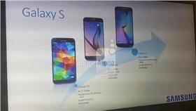 三星Galaxy S7,2016MWC,螢幕,手機,samsung