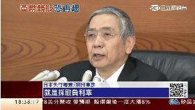 日本負利率1800