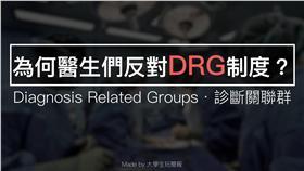 DRG懶人包-翻攝自Wade Jing臉書