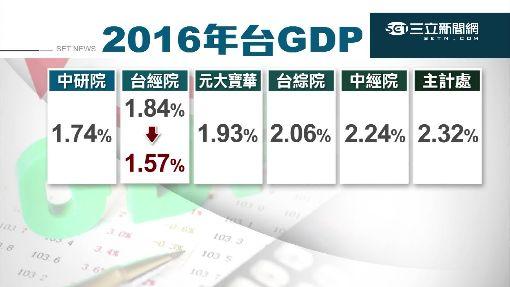 看衰景氣?柯:GDP負成長 專家:4成機率