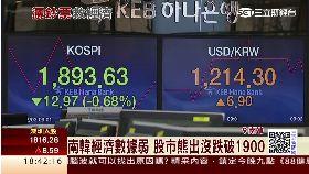 南韓救經濟1700