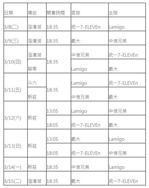 中職熱身賽賽程表(圖/中華職棒聯盟提供)