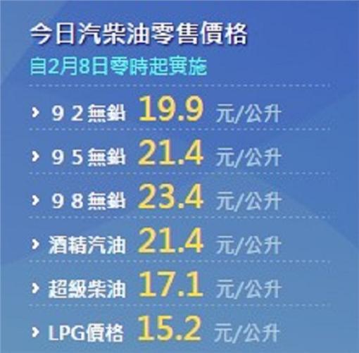 0208加油/翻攝自《台灣中油股份有限公司》官網