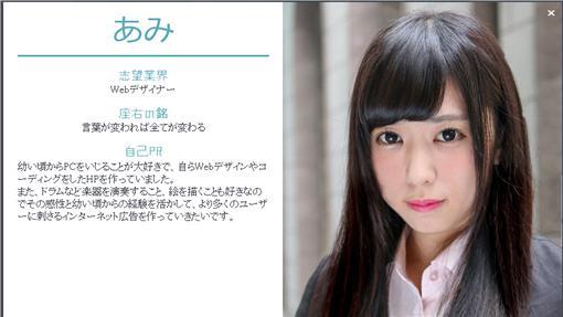 日本,女子團體,偶像,Kichohanakansha,Ami,淫照,退團,求職,大學生,演藝圈,設計(官網 http://kichohanakansha.com/#ami)