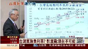 彭曾負利率1800 框