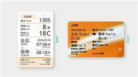高鐵設計/http://www.verymulan.com/column/lesson5:把話說清楚的車票-14201.html?tag_id=129/作者授權