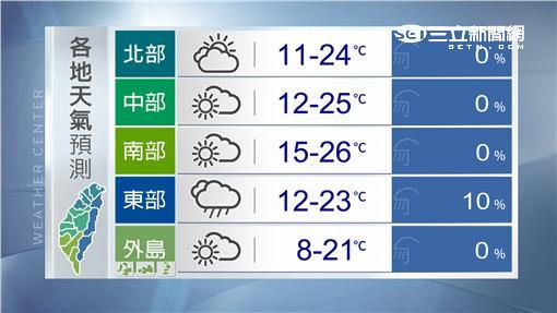 0302天氣CG圖