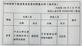 原能會委員/吳思瑤臉書