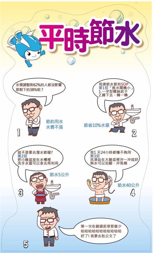 柯文哲臉書