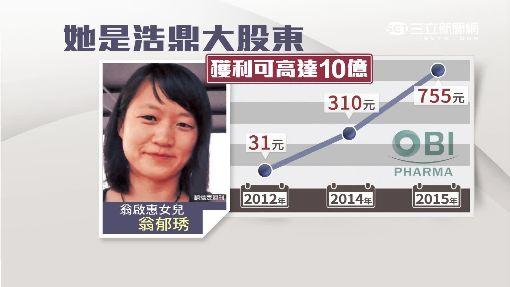 政壇核爆?翁啟惠女持浩鼎3千張股4年賺3億