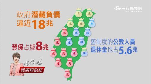 年金改革 76%人民支持 無立委反對
