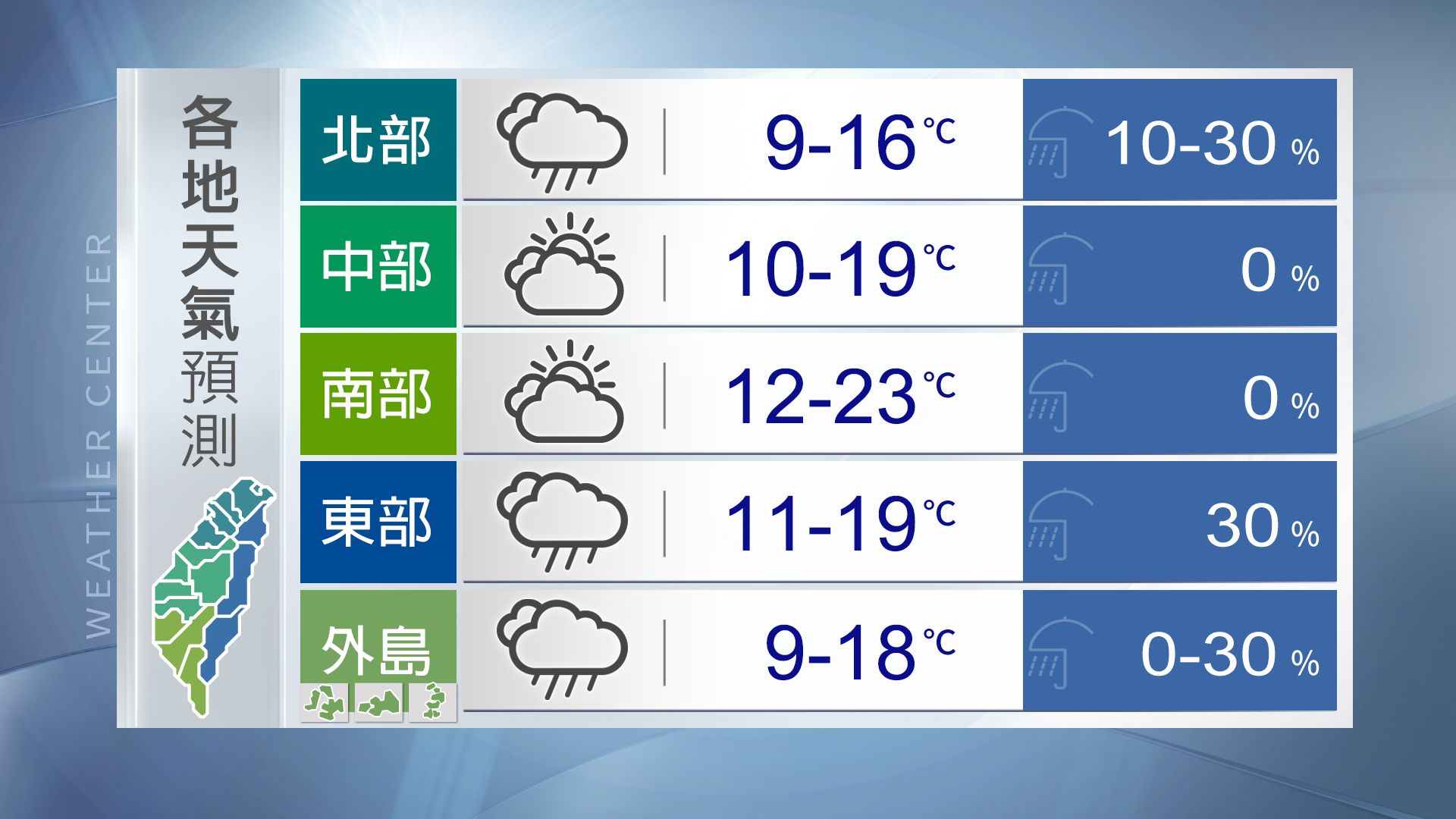 三立準氣象
