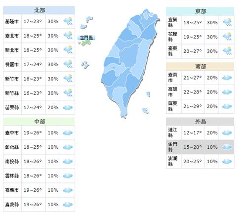 花、天氣、氣候、太陽、晴天、好天氣(圖/路透社/達志影像)