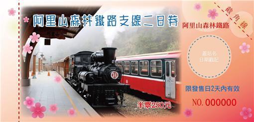 ▲圖/台鐵