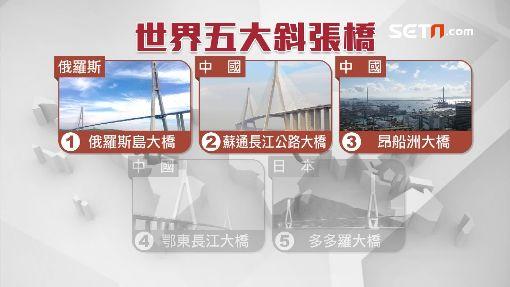世界5大斜張橋之一! 絕美淡江橋創紀錄
