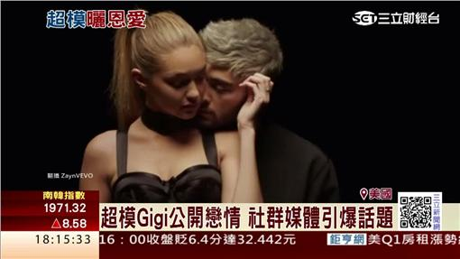 超模,好萊塢,戀愛,歌手,Gigi Hadid,澤恩馬利克