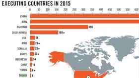國際特赦組織官網